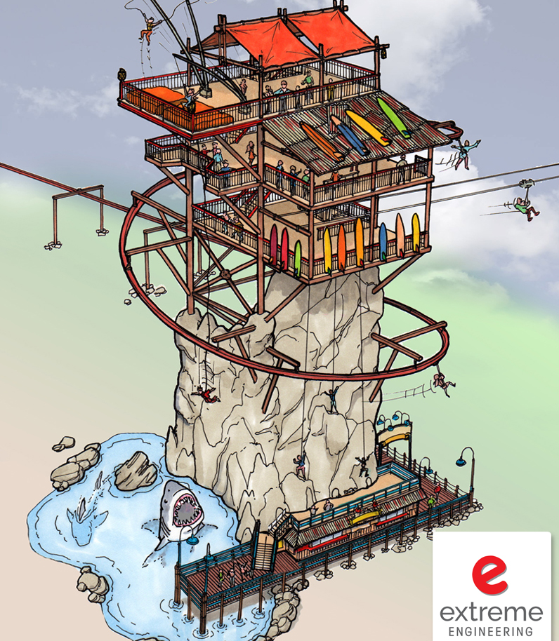 Rapid-Gravity-Ride-Extreme-Engineering